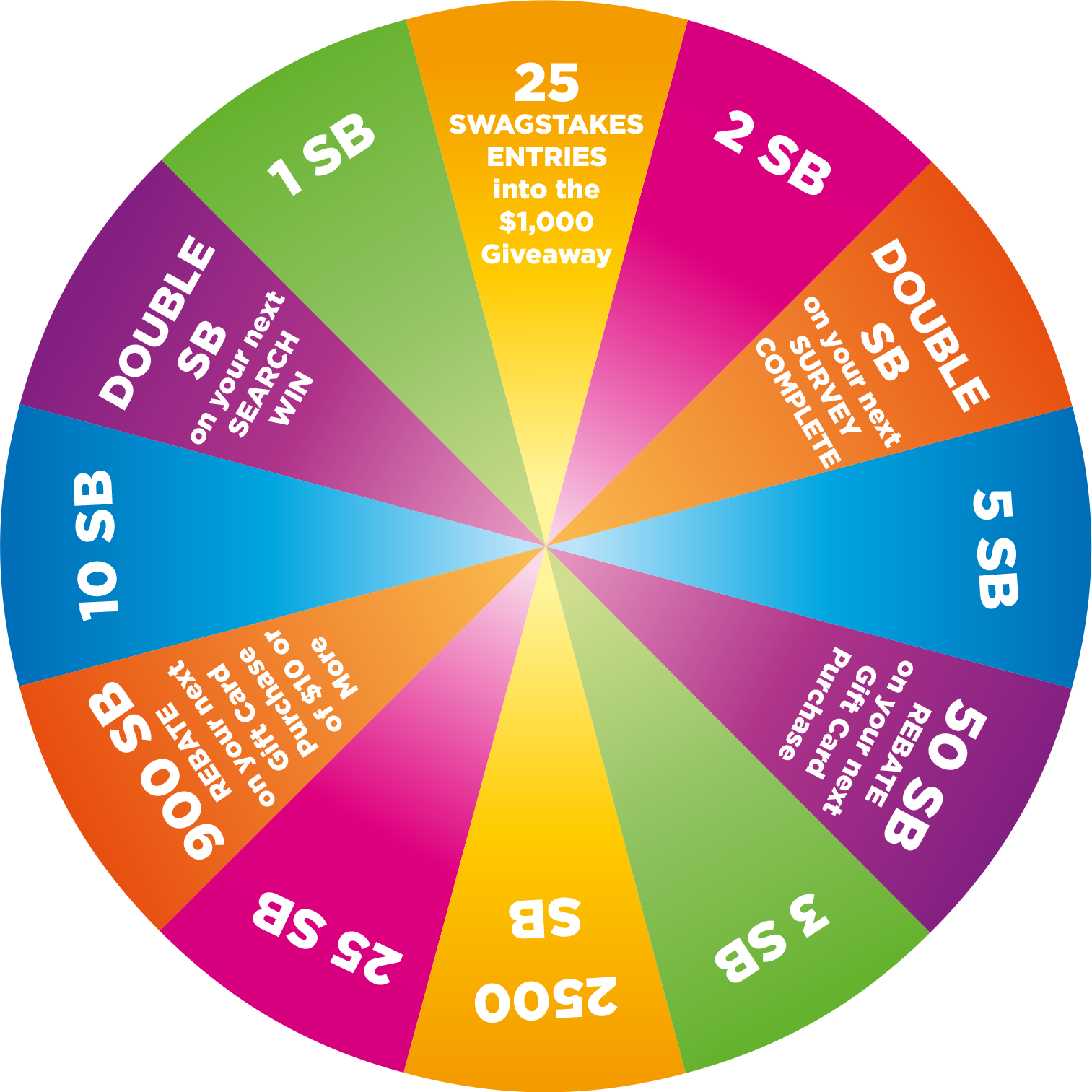 Win money games spin wheel